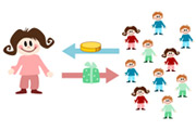 Diagram showing how individuals are financing a person and get positive output in return