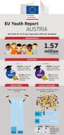 EU Youth Report infographics