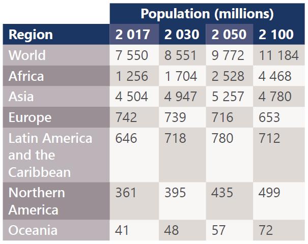 ESPAS - Global Trends to 2030