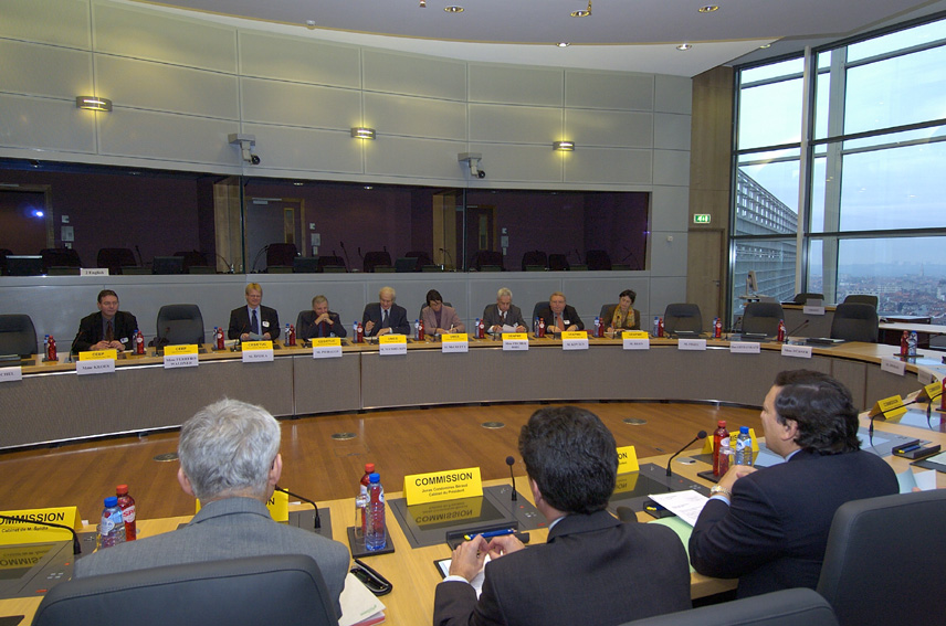 Visit of European Social partners to the EC