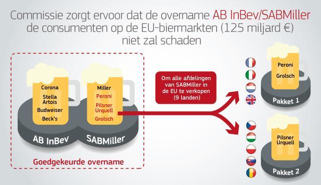 Image NL