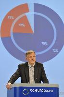 Press conference by Janez Potočnik, Member of the EC, on the