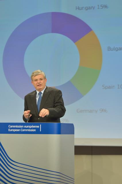 Press conference by Tonio Borg, Member of the EC, following the publication of the 2012 annual report on the RAPEX system