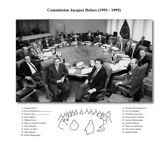 The Delors Commission III (1993 - 1995)