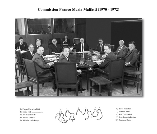 First meeting of the Malfatti Commission