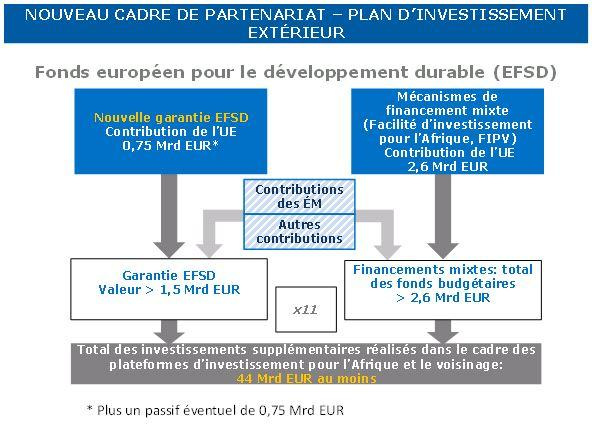 European commission press releases press release tat de l 39 union 2016 plan d - Bureau des contributions directes luxembourg ...