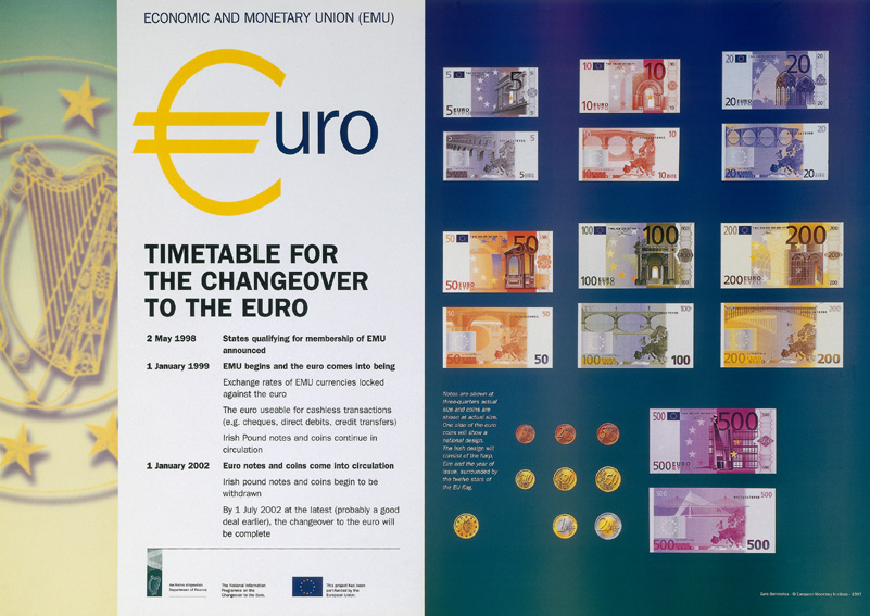 Euro posters