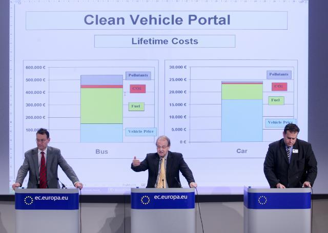 Conférence de presse de Siim Kallas, vice-président de la CE, sur le portail web des véhicules propres
