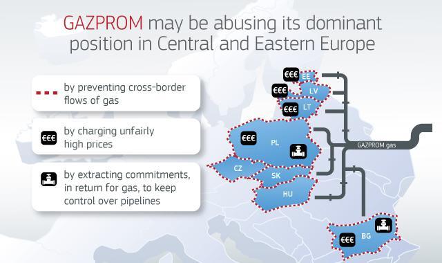 """""""Газпром"""" злоупотребляет доминирующим положением на европейском рынке газа, - Еврокомиссия - Цензор.НЕТ 8366"""