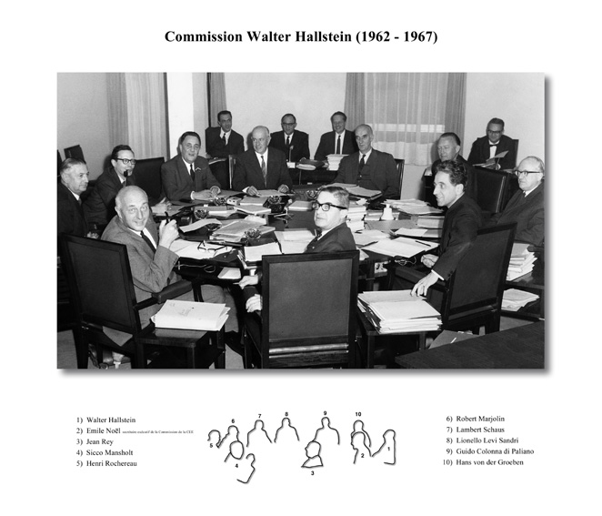 Walter Hallstein Commission (1962 - 1967)