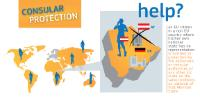 Infography on the  European Citizens Rights : Consular Protection (Landscape)