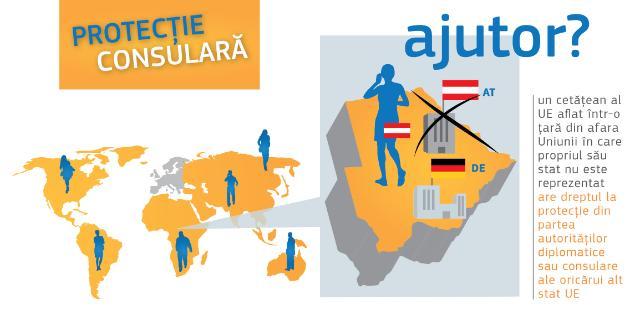 Infographie sur les droits des citoyens européens - La protection consulaire