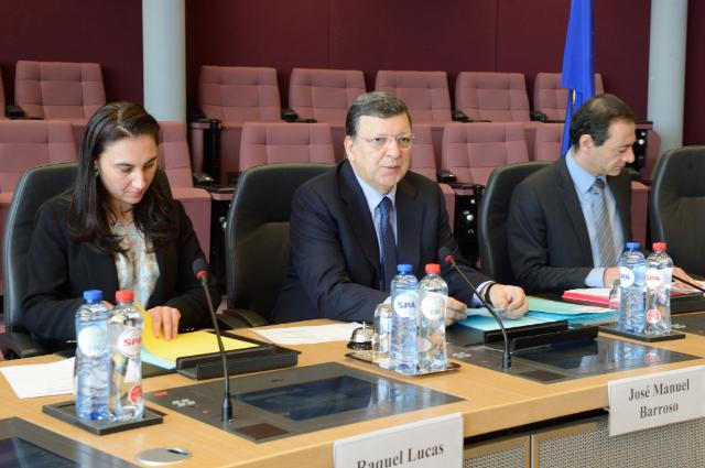 Visit of a delegation of European Trade Unionists to the EC