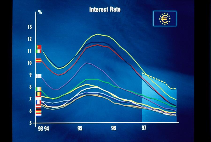 Euro graphs
