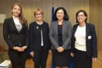 Visit of Dagmar Kuchtová, Director General of the Czech Confederation of Industry, to the EC
