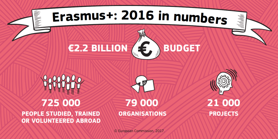 infograph: 2016 in numbers