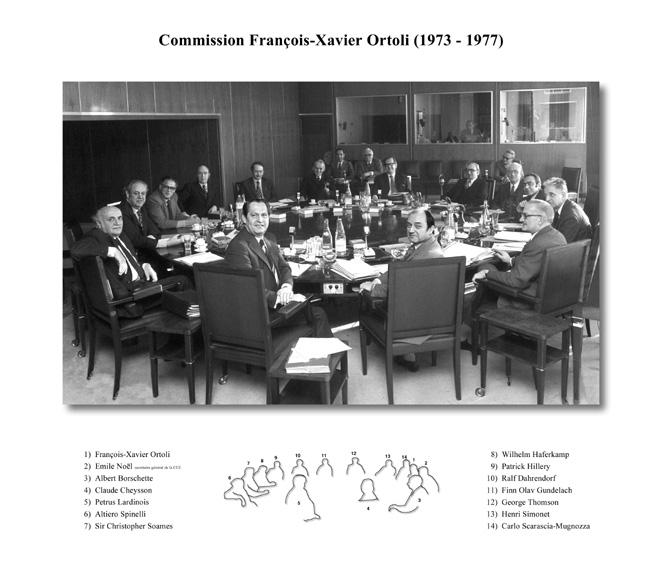 Commission François-Xavier Ortoli (1973 - 1977)