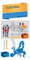 Infography on the European Citizens Rights : Electoral Rights (Portrait)