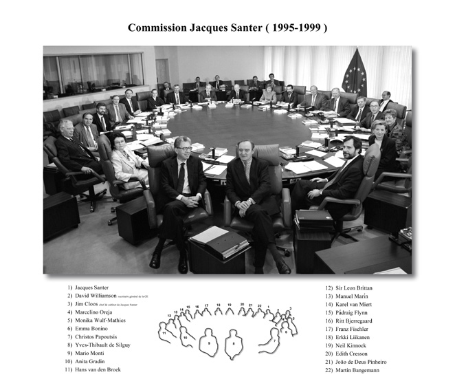 Commission Jacques Santer (1995 - 1999)