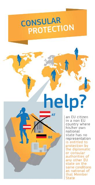 European Citizens Rights :  Consular Protection