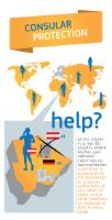 Infography on the  European Citizens Rights : Consular Protection (Portrait)