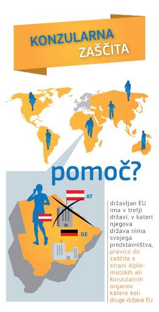 Droits du citoyen européen : La protection consulaire