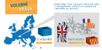 Infography European Citizens Rights : Electoral Rights