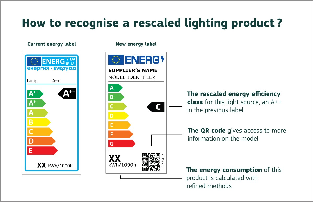 Rescaled Lighting Product