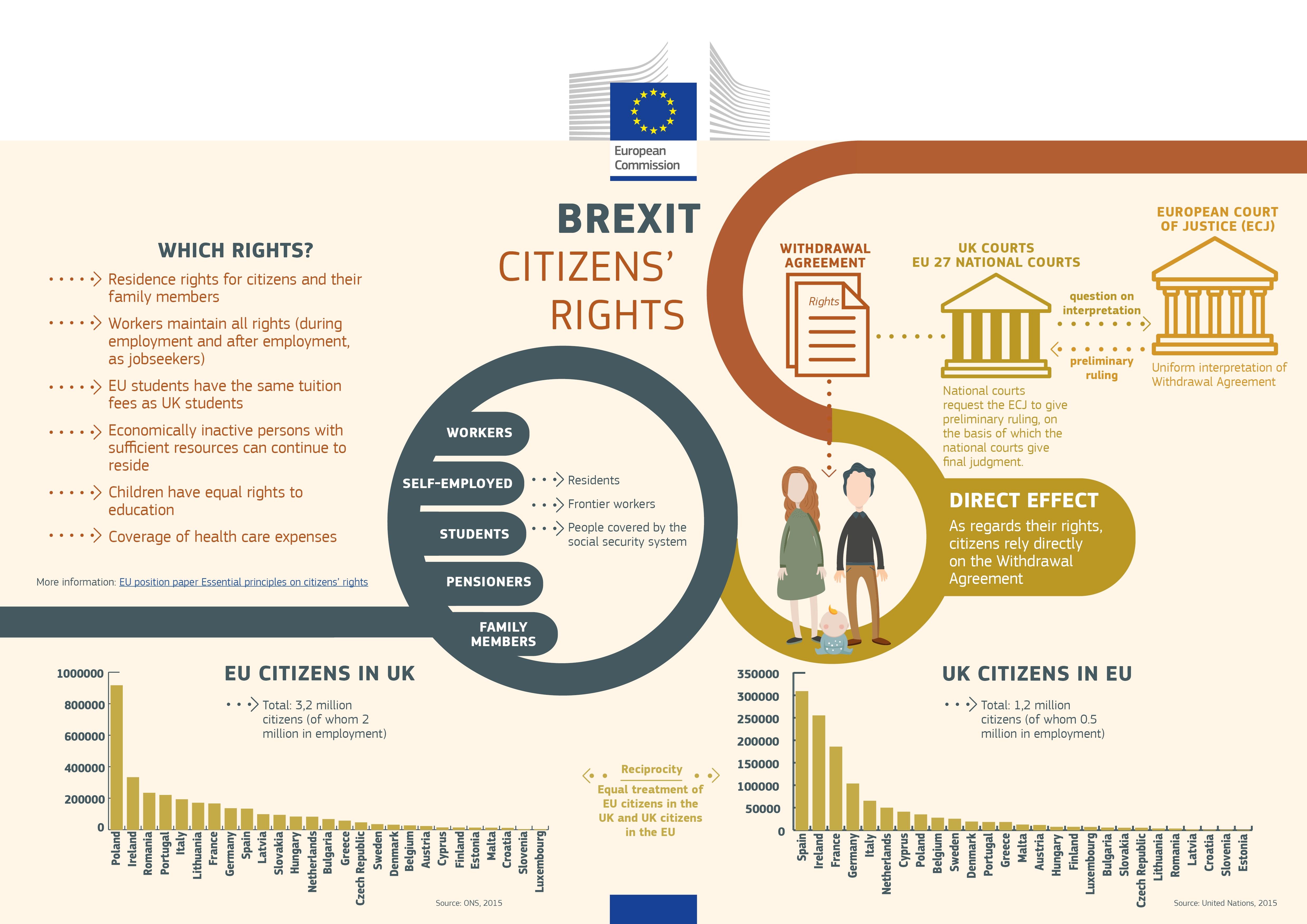European Commission - PRESS RELEASES - Press release