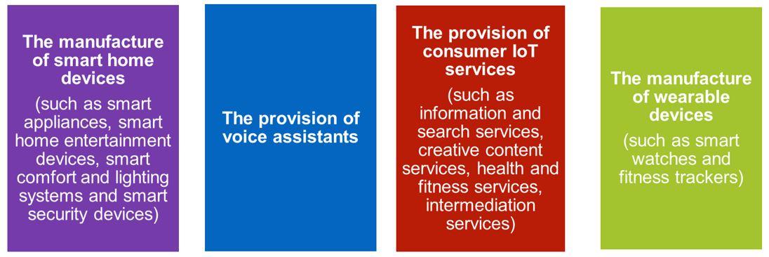 consumer IoT segments