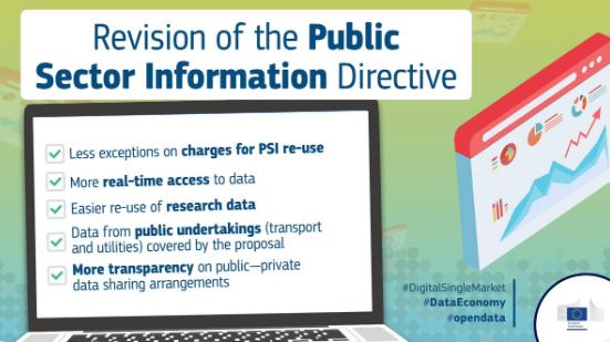 Revision of the PSI Directive