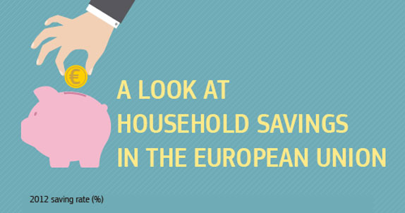 Graph on household savings in the EU