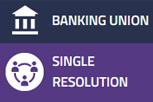 Banking Union © European Union, 2015