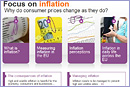 New website on inflation © European Commission