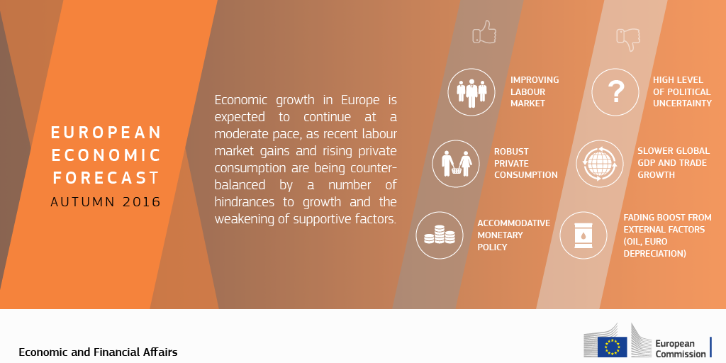 Autumn 2016 Economic Forecast: Modest growth in challenging times