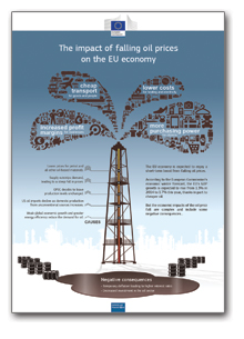 Infographic: the impact of falling oil prices on the EU economy