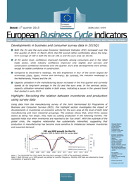 Q1 - European Business Cycle Indicators