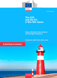 The G20 and the EU: A Win-Win Game
