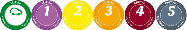 Crit'Air stickers to be displayed on vehicle windscreens. Colours indicate the age of each vehicle.