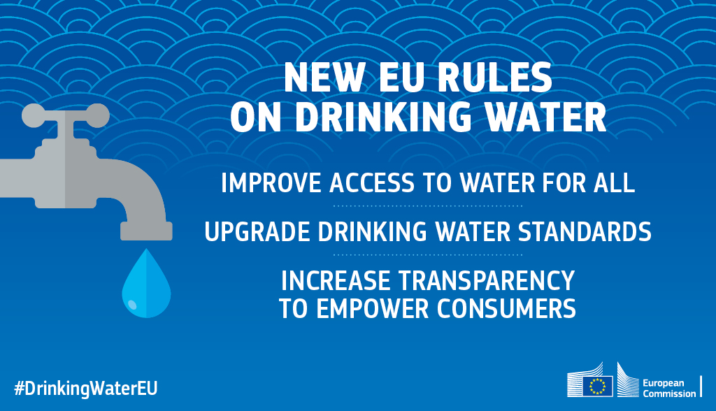 Drinking Water Environment European Commission