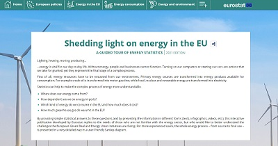 Interactive publication: Shedding light on energy in the EU