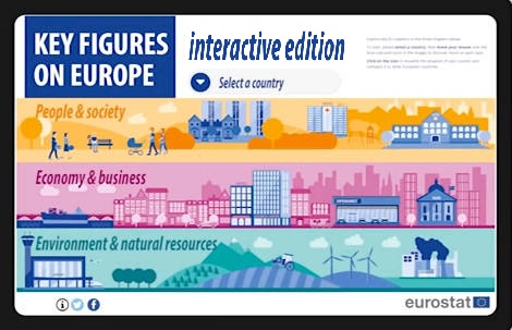 Digital publication: Key figures on Europe