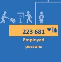 Icon Arbeitsmarkt