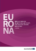EURONA — Eurostat Review on National Accounts and Macroeconomic Indicators — Issue No 2/2019