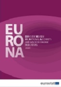 EURONA — Eurostat Review on National Accounts and Macroeconomic Indicators — Issue 2020