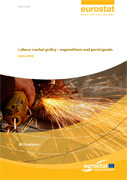 Labour market policy - expenditure and participants. Data 2008