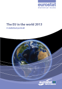 The EU in the world 2013 — A statistical portrait