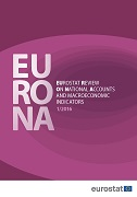 EURONA — Eurostat review of national accounts and macroeconomic indicators — Issue No 1/2016