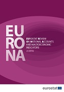 EURONA — Eurostat review on National Accounts and Macroeconomic Indicators — Issue No 2/2016