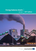 Energy balance sheets — 2015 data — 2017 edition